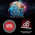 Droppin Beatz Mix – EDC Edition – DJ Fluffy